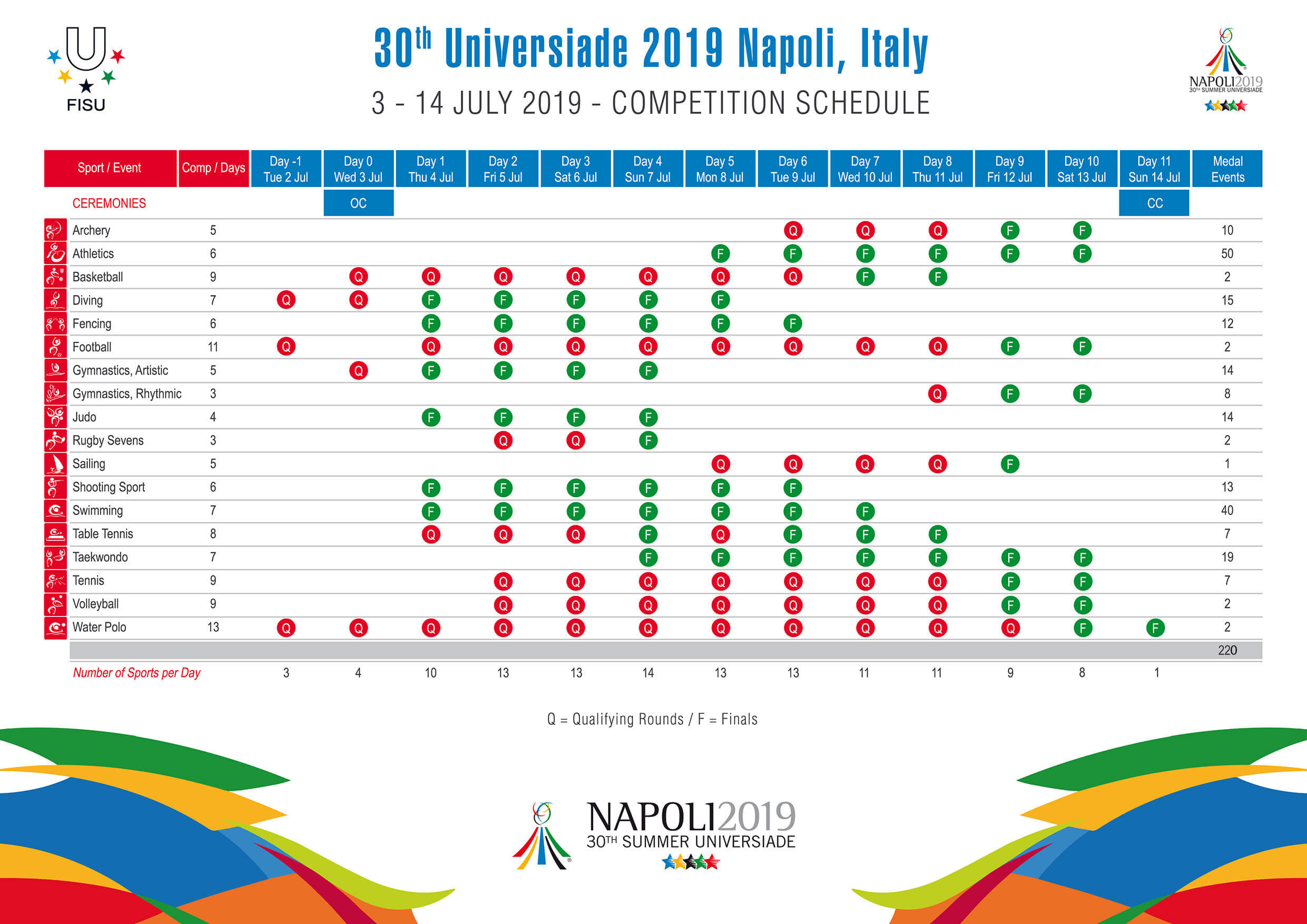 Competition Schedule_Universiade_Napoli_2019